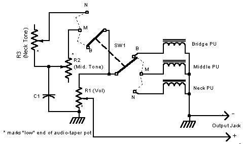 stock stratocaster wiring bills junk drawer rh billsjunkdrawer wordpress com